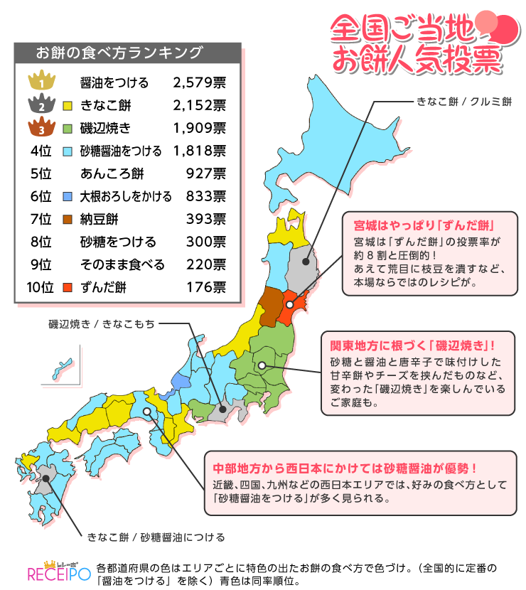 人気投票 結果12月