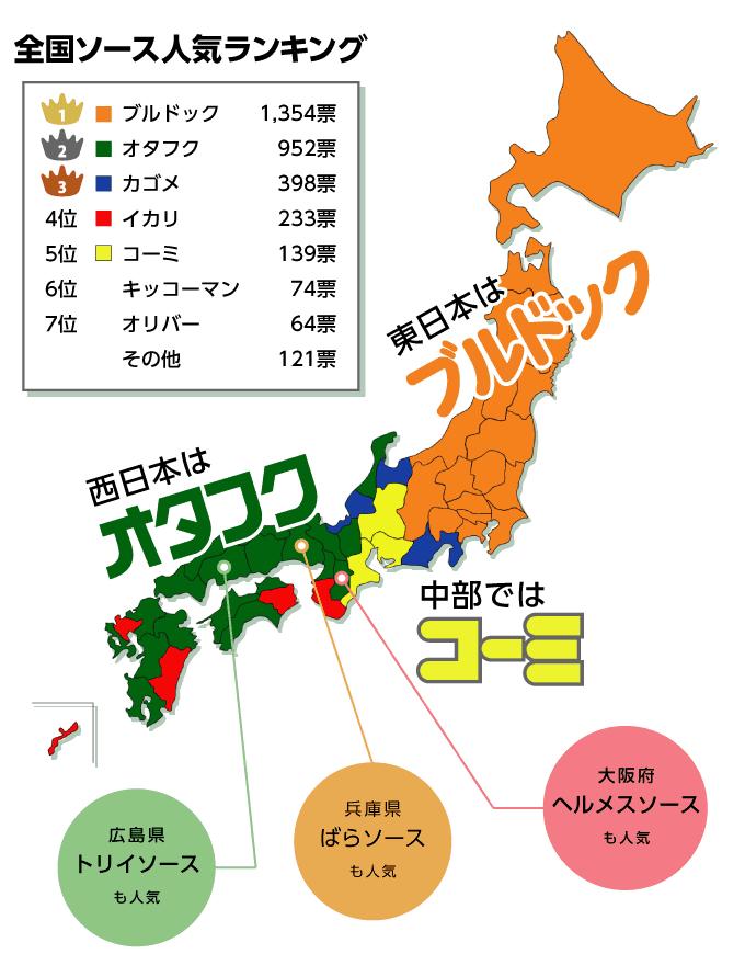 8月の投票アンケート結果