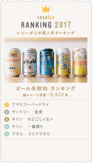 レシーポ 上半期人気ランキング ビール系飲料部門
