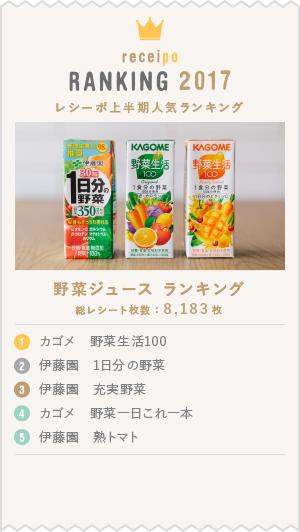 2017上半期レシーポ人気ランキング 野菜ジュース部門